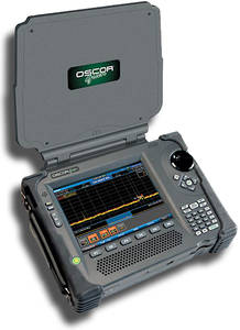 Covert Video Spectrum Analyzer